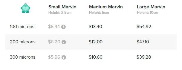 custom 3d printing cost ABS