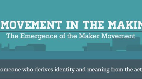 maker movement infographic