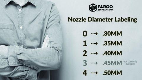 3d printer nozzle diameters